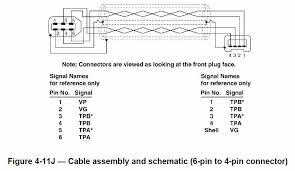 firewire wiring