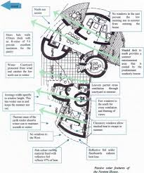 sustainable floor plan