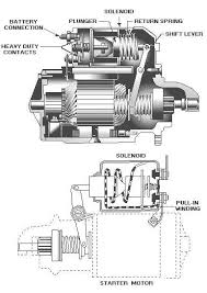 car engine starting
