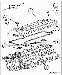 gasket valve cover
