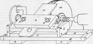 sharpening tool