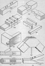 carpentry wood joints