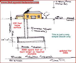bomb shelter design