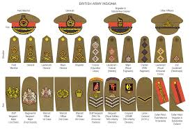 ranks of the british army