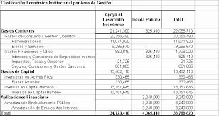 formato de presupuestos