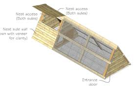 chicken house ark