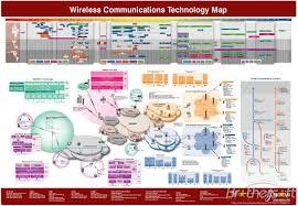 communications wireless
