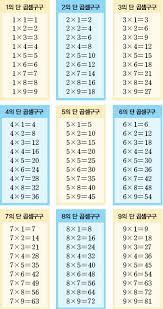 multiplication chart 1 10