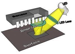 mouse sensor