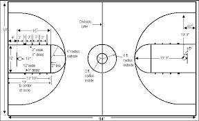 indoor basketball court size