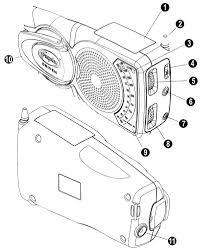 radio diagram