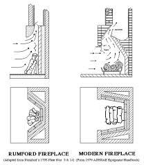 build fireplace