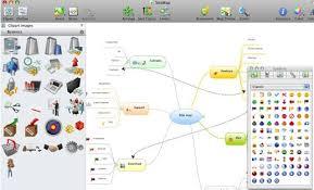 free mindmap software