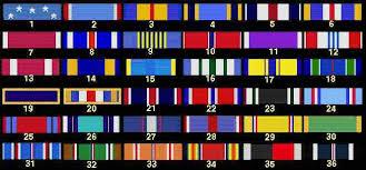 air force ribbon