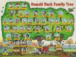 family tree with pictures