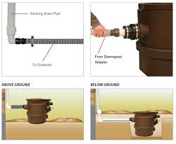 downspout fittings