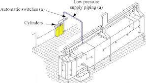 flow coater