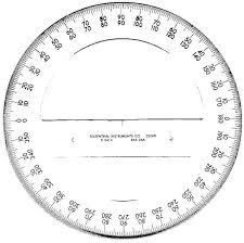 angle measuring equipment