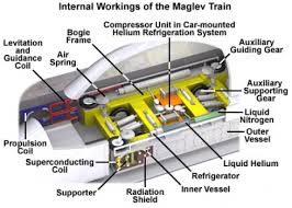 maglev train diagram