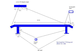 bmx grind rail