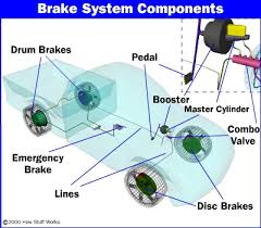 car brakes