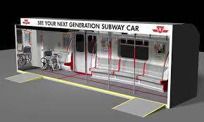 new ttc subway cars
