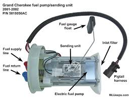 gas fuel pumps