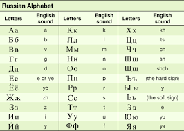 russian alphabet for kids
