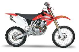 crf 150r exhaust