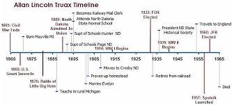 civil war time line