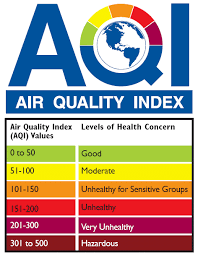 air quality rating