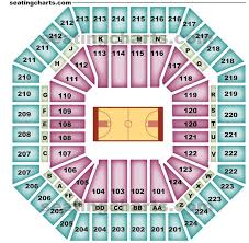 arco arena seating map