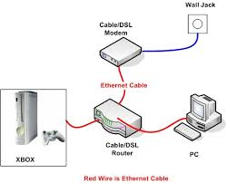 set up home networking