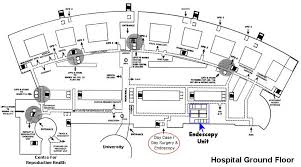 endoscopy units