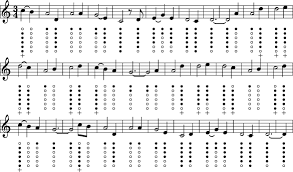 music notes songs