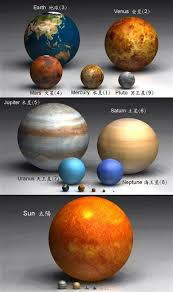 size of sun and earth