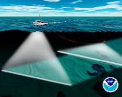 side scanning sonar