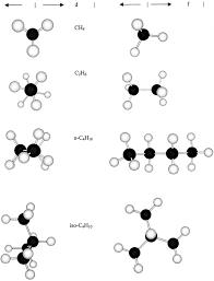 molecule size