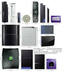 ps3 old