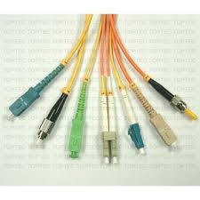fiber optics wire