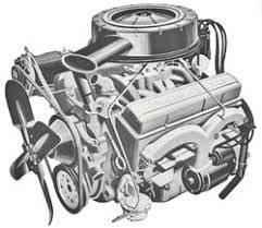 chevrolet 283 engine