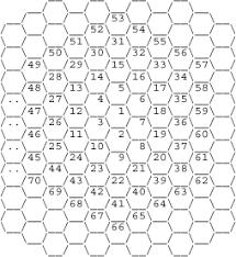 bee board