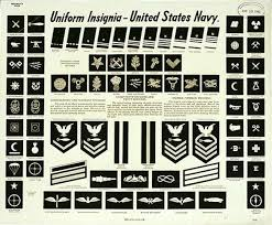 army rank and insignia