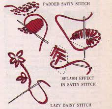 hand embroidery stitch