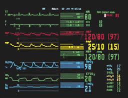 anesthesia monitoring
