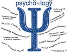 psychology posters