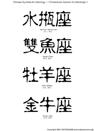 chinese lettering for tattoos