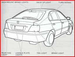 car diagram