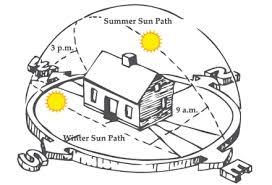 solar window