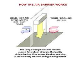 air barriers